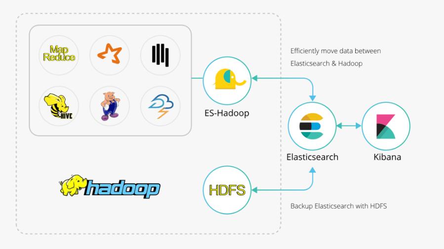 Solutions – SAP Cloud Enablement for Digital Subscription Economy